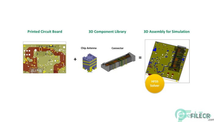 Download ANSYS Electronics Suite 2021 R2 Free